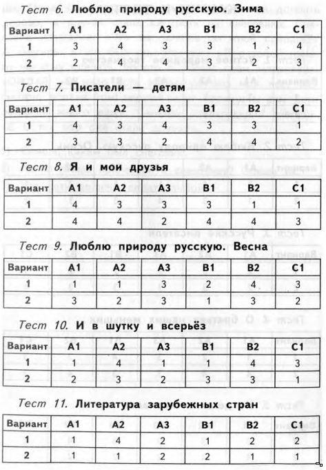 тесты литературе по на гдз