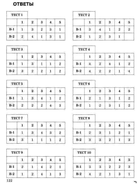 Все готовые тесты по математике 6 класс