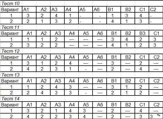 4 класс математика рудницкая решебник