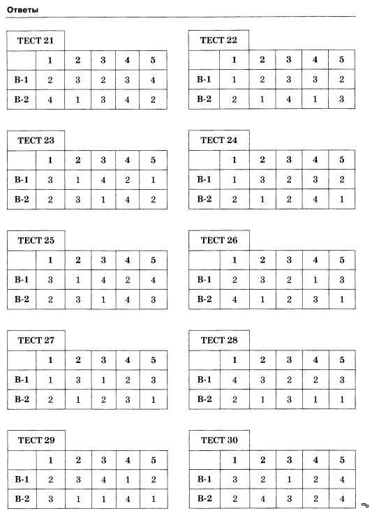 гдз по математике 6класс никольский