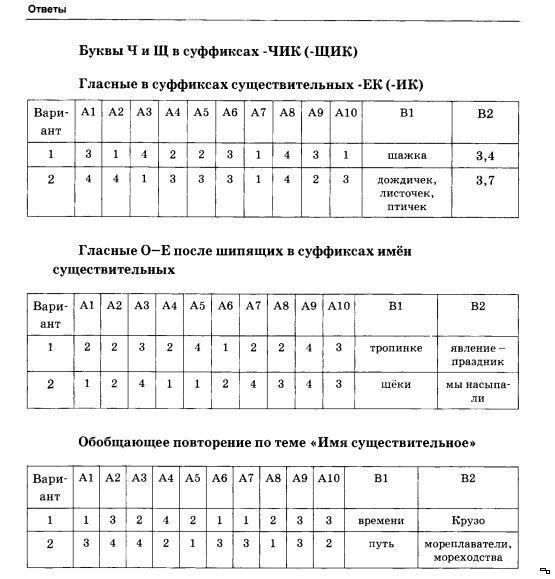 Тесты по русскому языку 6 класс ладыженская ответы
