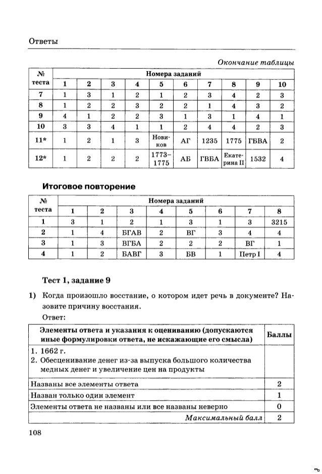 Тесты по истории россии за 9 класс с ответами