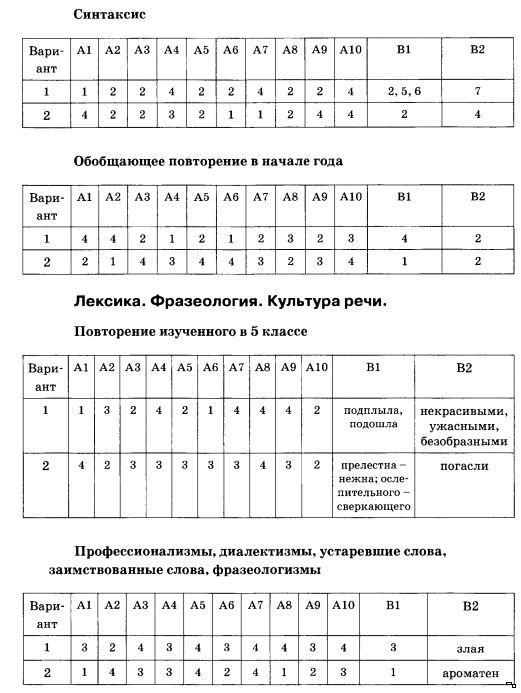 Готовые ответы по русскому тест книга 6 класс