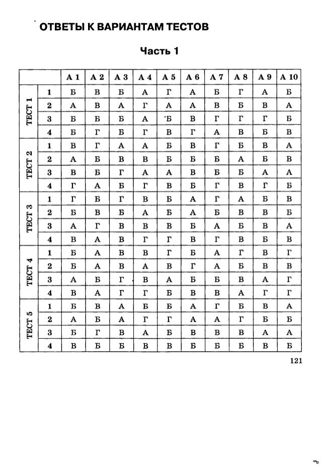 Гдз по алгебре тесты мордкович