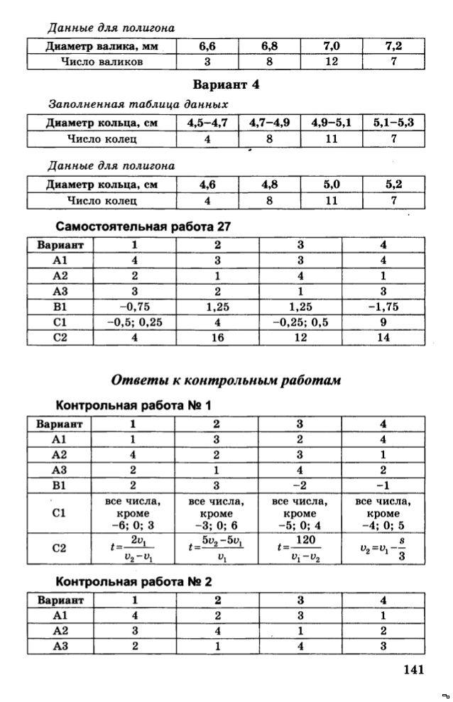 Алгебра 8 класс глазкова ответы