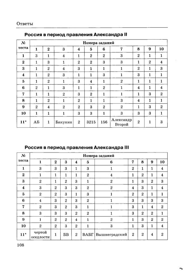 Тест по истории россии 8 класс с ответами