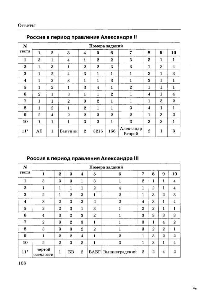 Тест по истории 8 класс с ответами данилов
