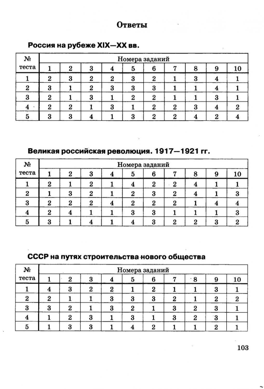 Гдз по истории россии 9 класс онлайн данилова