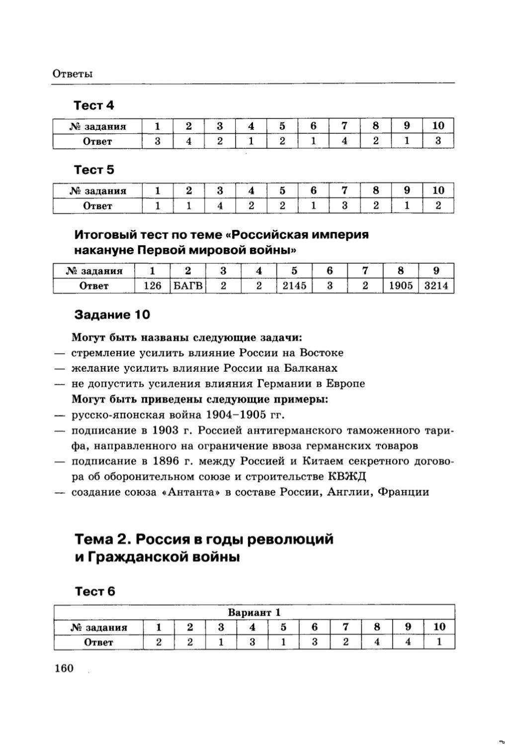 Готовые домашние задания по всемирной истории 11 загладин