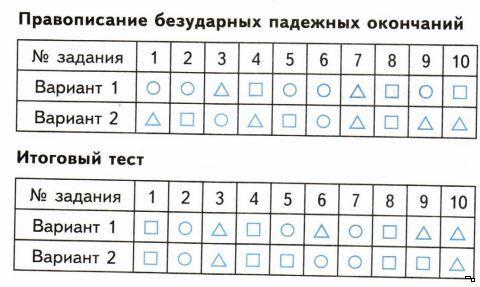 8 журнал актов санитарного состояния пищеблока форма.