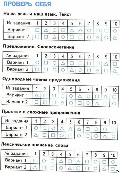 Скачать тесты по русскому языку 3 класс тихомирова