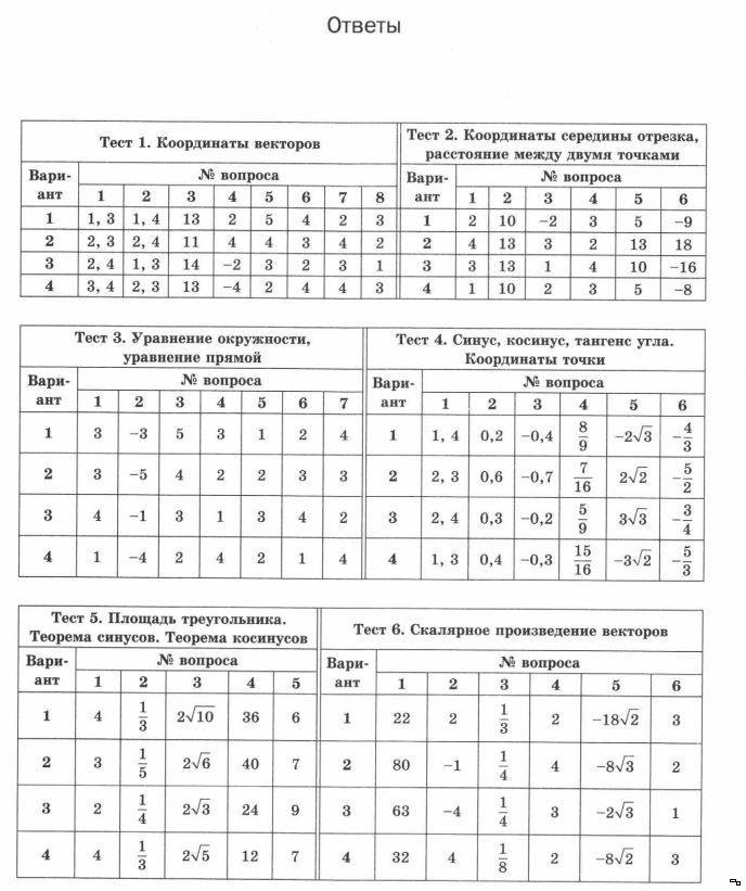Экспресс 8 диагностика геометрии класс гдз по