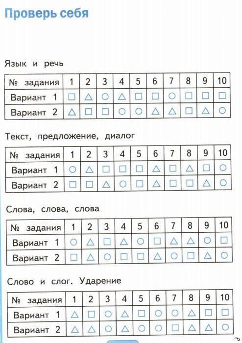 Решебник по Алгебре 7 Класс 2007 Года