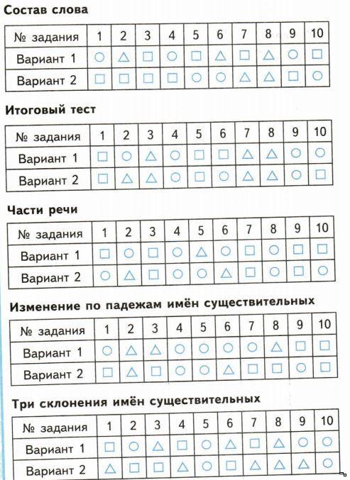 Скачать бесплатно тесты по русскому языку 2 класс фгос
