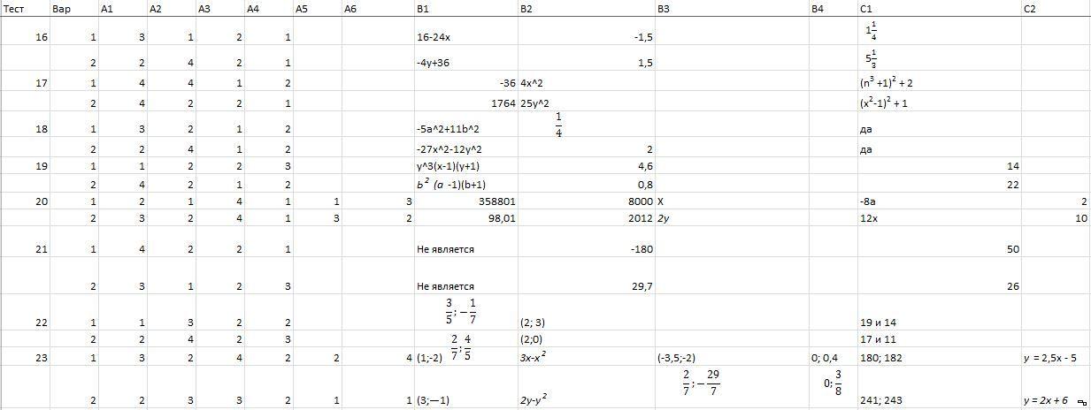 решебник контрольно-измерительные материалы по математике 6 класс ответы