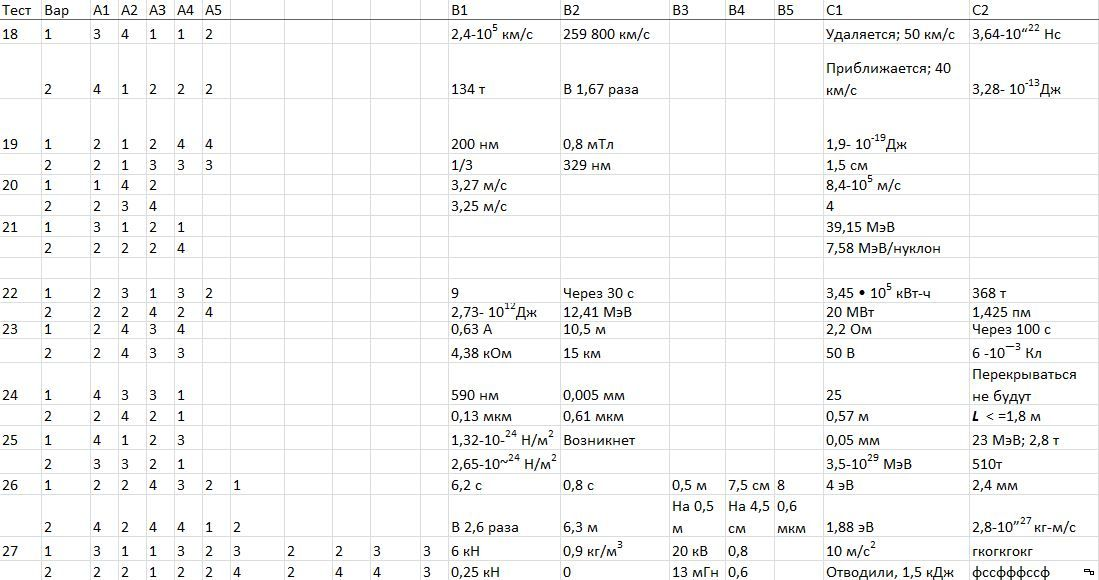 геометрия тесты 7 класс ответы белицкая