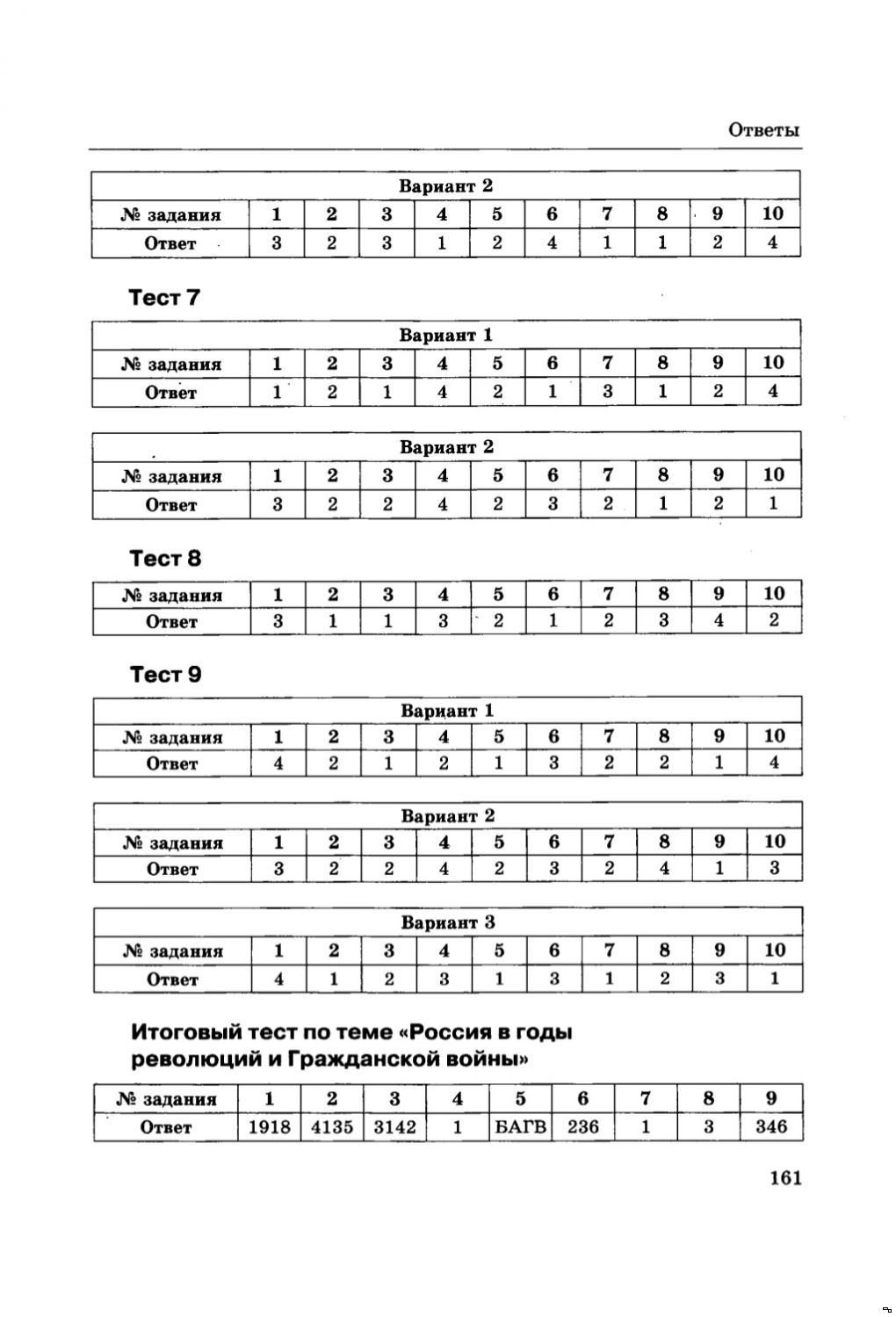 Контрольный тест по всеобщей истории за 9 класс