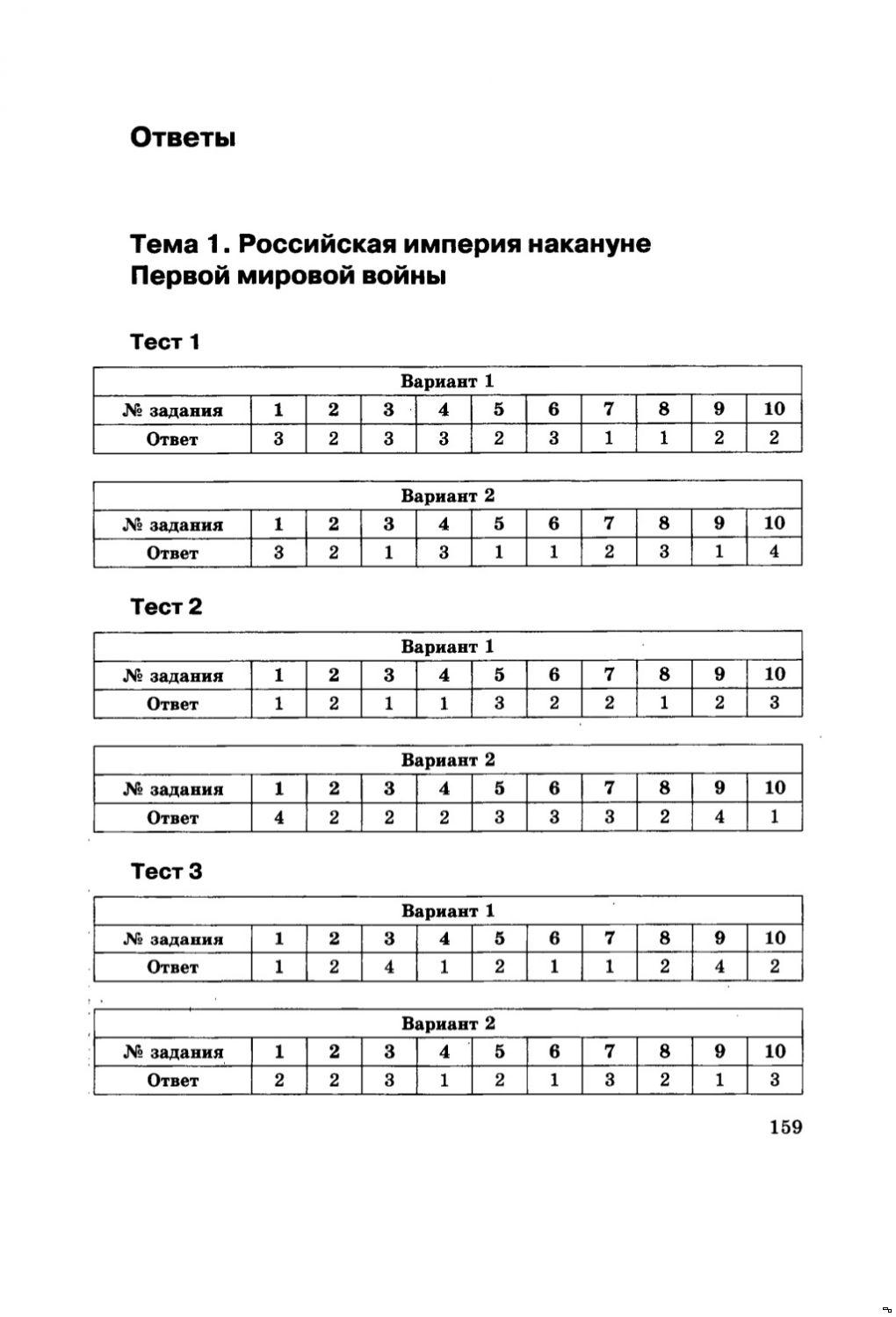 Контрольная по истории россии 11 класс с ответами